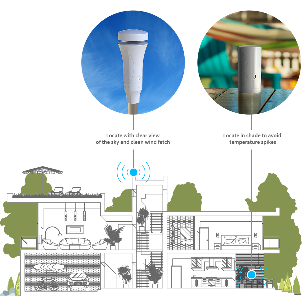 Smart Home Weather Stations  U2013 Weatherflow