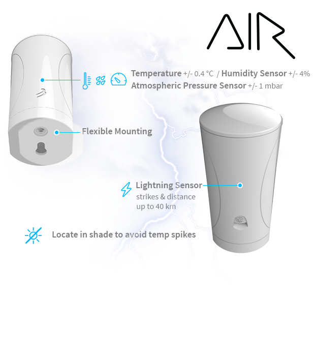 Smart Home Weather Stations – WeatherFlow